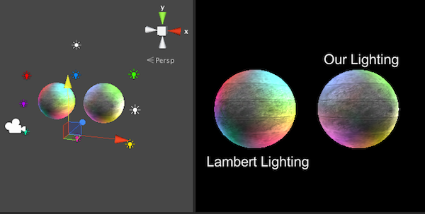 Kyle Halladay - Writing Shaders for Deferred Lighting in Unity3D